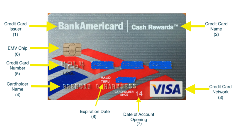 credit card front anatomy (2)