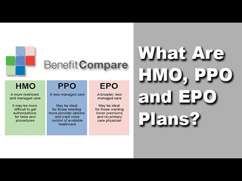 EPO, HMO, and PPO