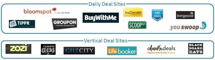 Daily Deal Sites